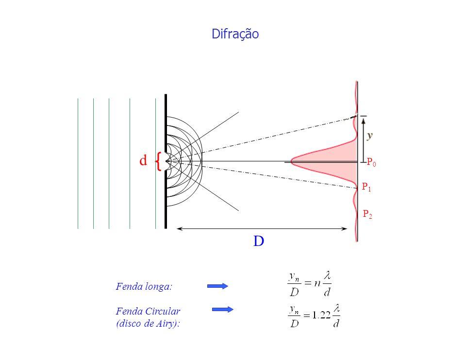 Difração d P0 P1 P2 D Fenda longa: Fenda Circular (disco de Airy):