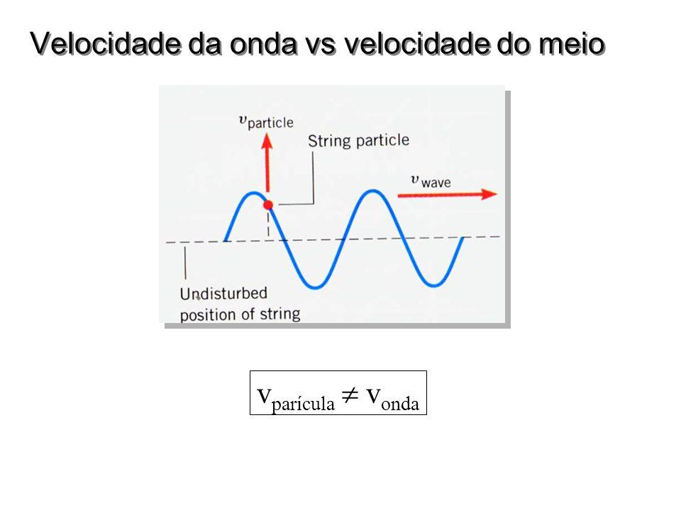 Velocidade da onda vs velocidade do meio