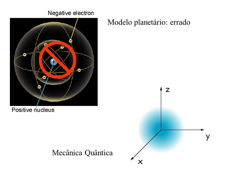 Modelo planetário: errado