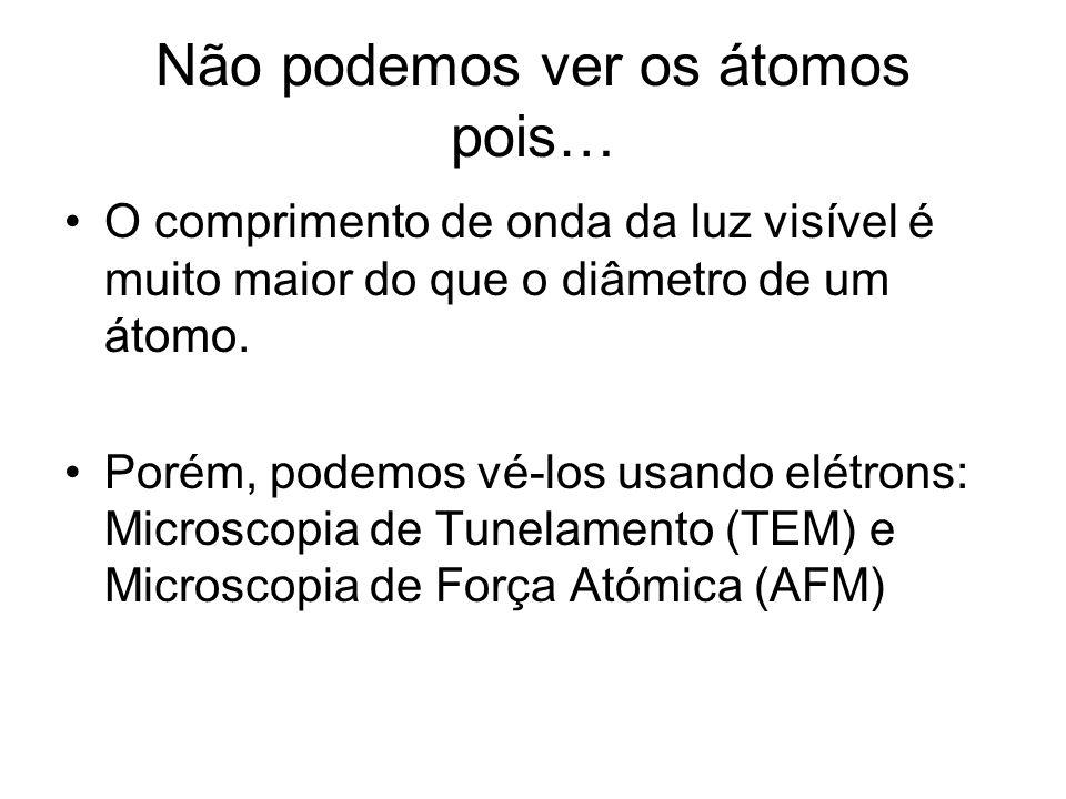 Não podemos ver os átomos pois…