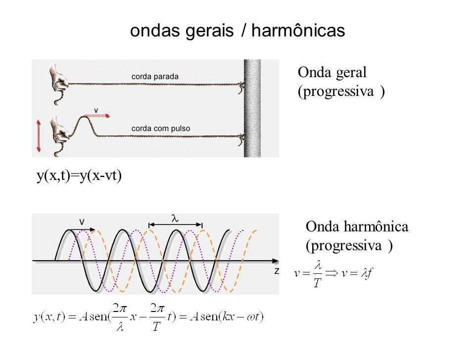 ondas gerais / harmônicas