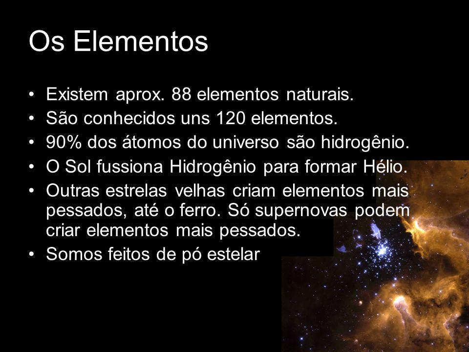 Os Elementos Existem aprox. 88 elementos naturais.