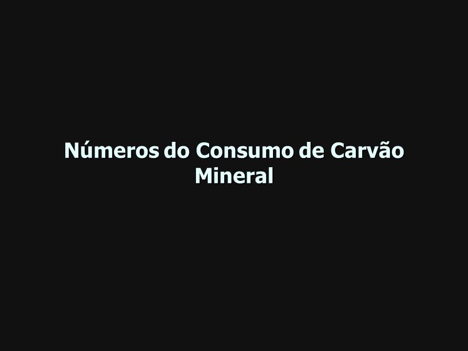 Números do Consumo de Carvão Mineral