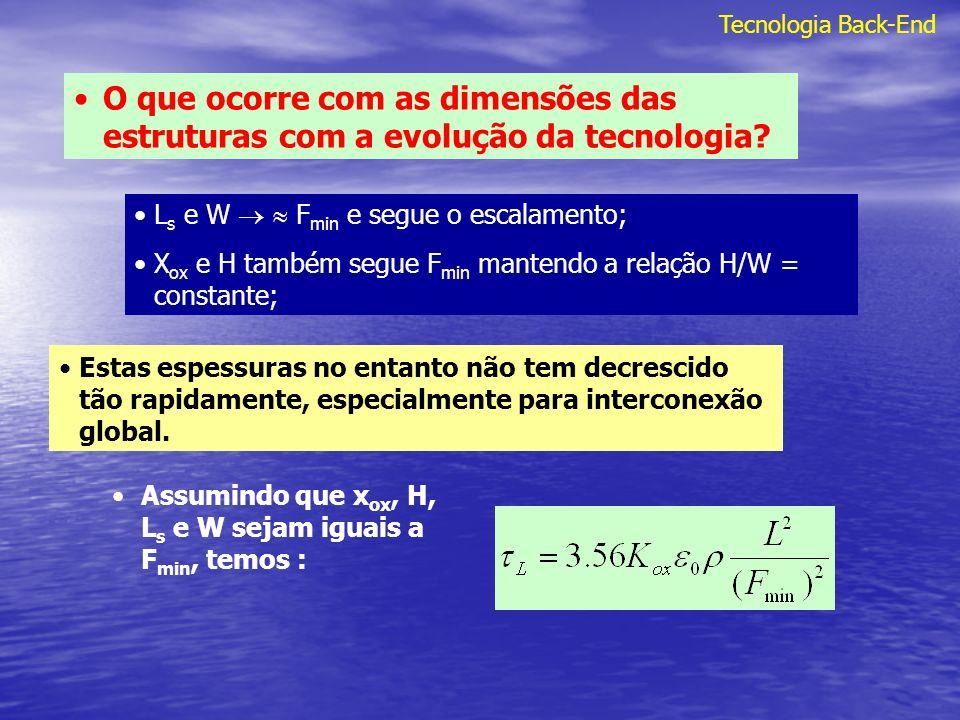 Tecnologia Back-End O que ocorre com as dimensões das estruturas com a evolução da tecnologia Ls e W   Fmin e segue o escalamento;