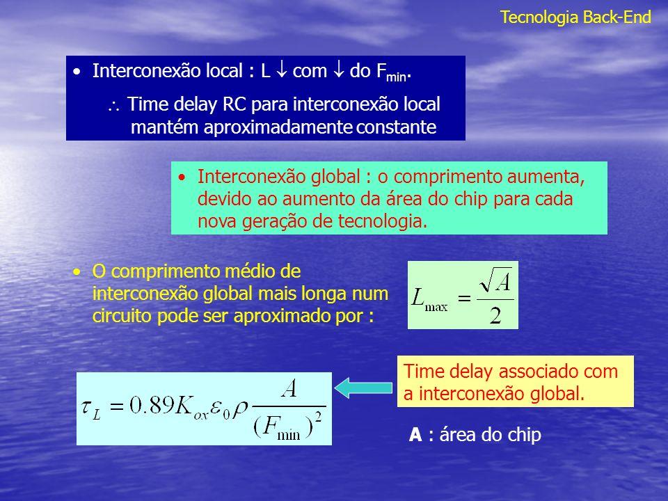 Interconexão local : L  com  do Fmin.