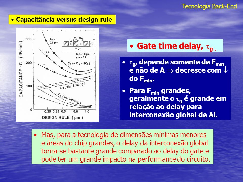 Tecnologia Back-End Capacitância versus design rule. Gate time delay, g . g, depende somente de Fmin e não de A  decresce com  do Fmin.