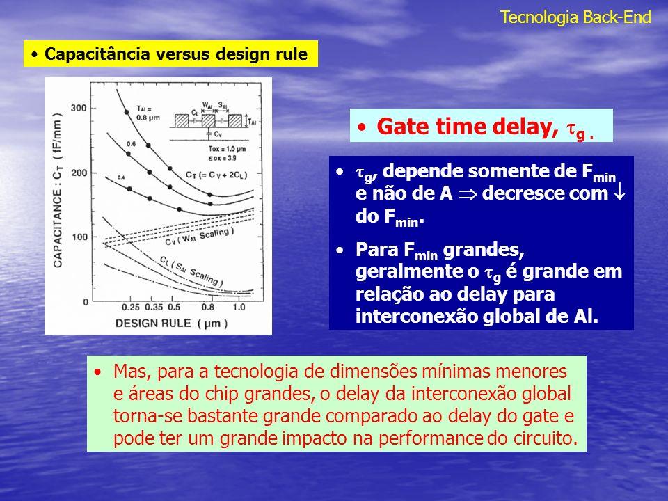 Tecnologia Back-End Capacitância versus design rule. Gate time delay, g . g, depende somente de Fmin e não de A  decresce com  do Fmin.