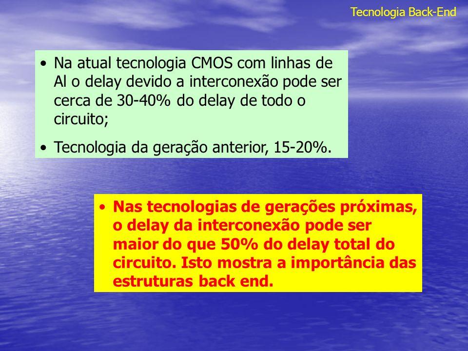 Tecnologia da geração anterior, 15-20%.