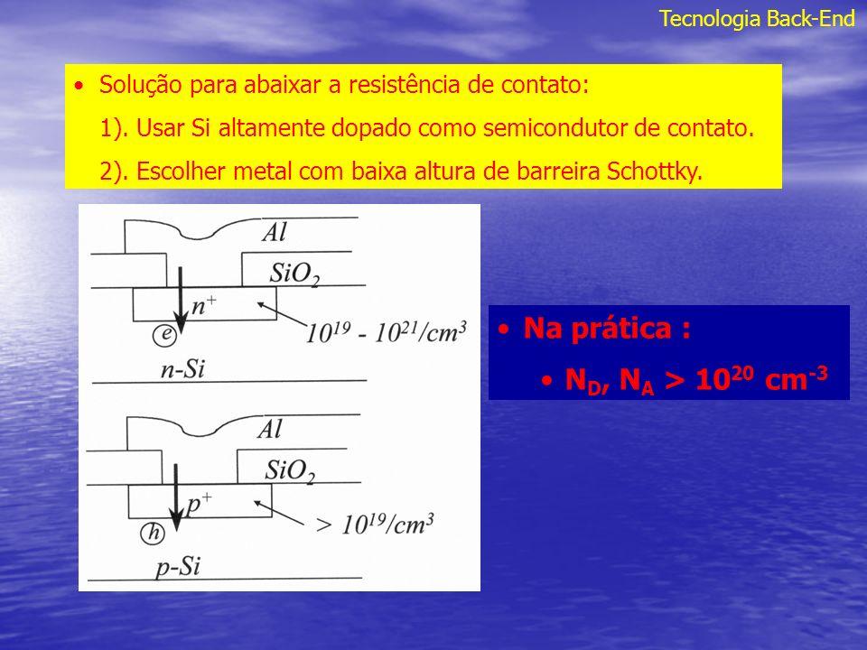Na prática : ND, NA > 1020 cm-3