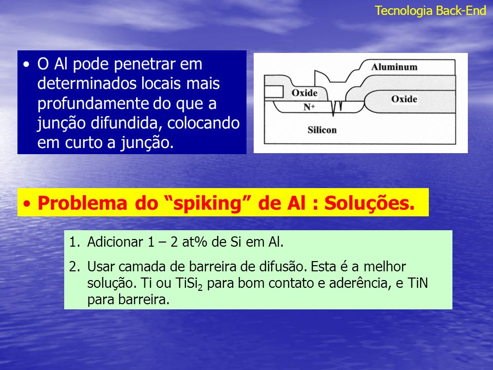 Problema do spiking de Al : Soluções.