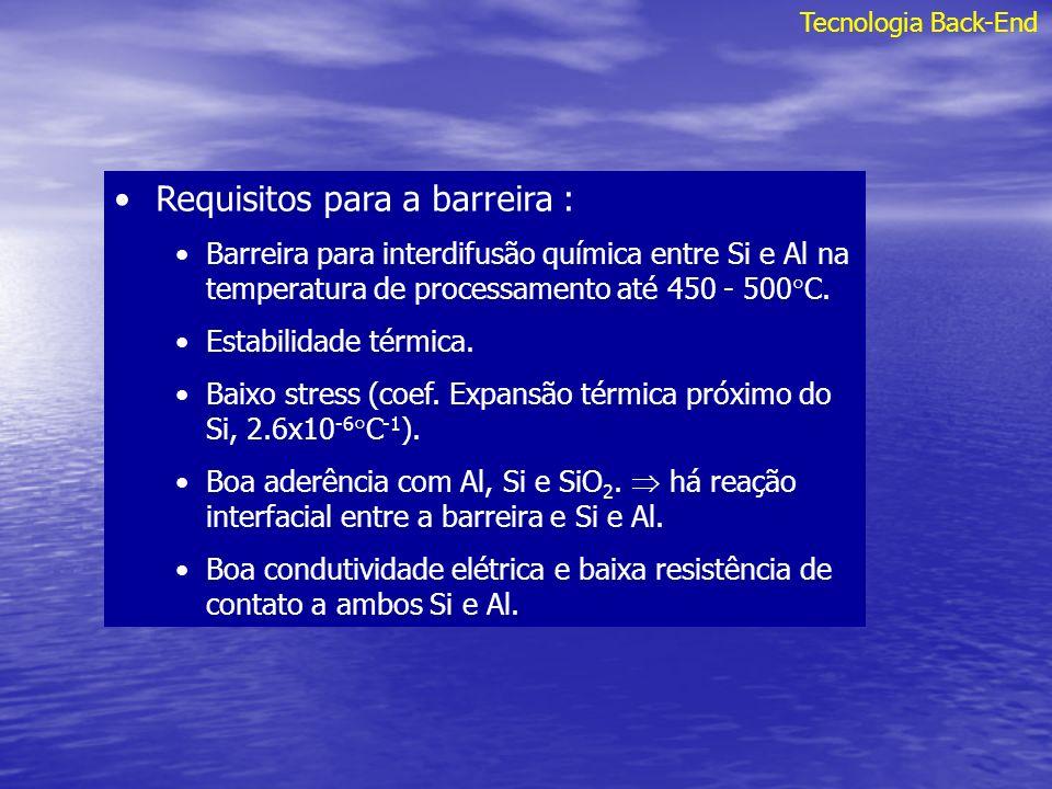 Requisitos para a barreira :