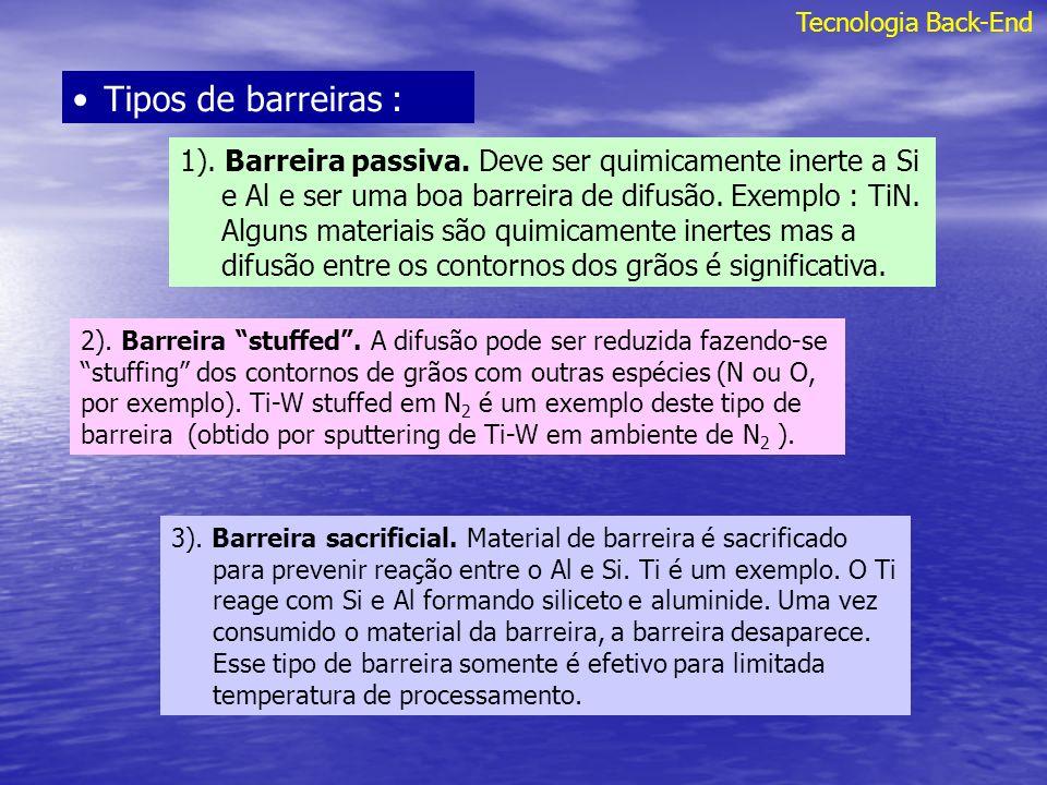Tecnologia Back-End Tipos de barreiras :