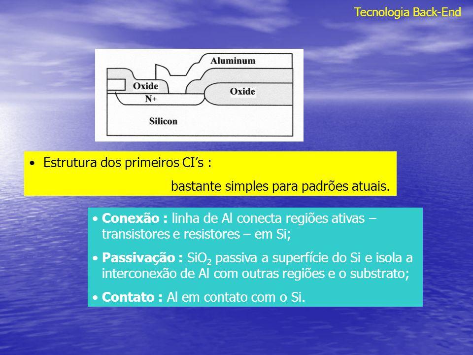 Estrutura dos primeiros CI's : bastante simples para padrões atuais.