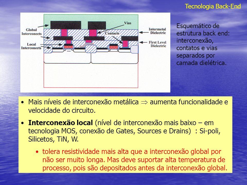 Tecnologia Back-End Esquemático de estrutura back end: interconexão, contatos e vias separados por camada dielétrica.