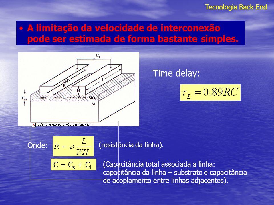 Tecnologia Back-End A limitação da velocidade de interconexão pode ser estimada de forma bastante simples.