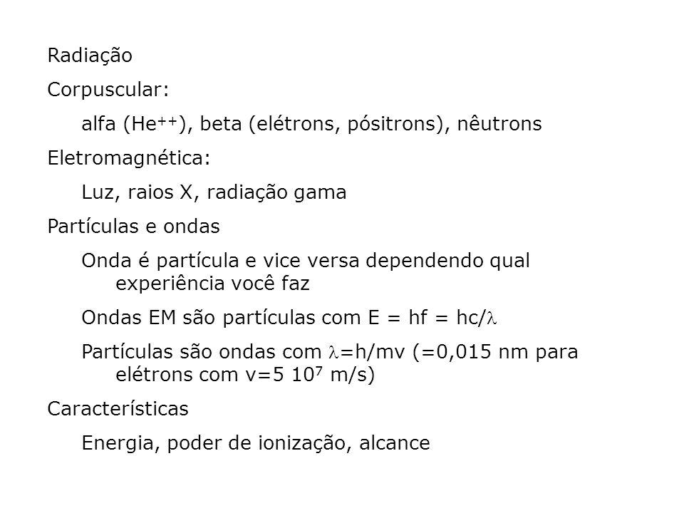 Radiação Corpuscular: alfa (He++), beta (elétrons, pósitrons), nêutrons. Eletromagnética: Luz, raios X, radiação gama.