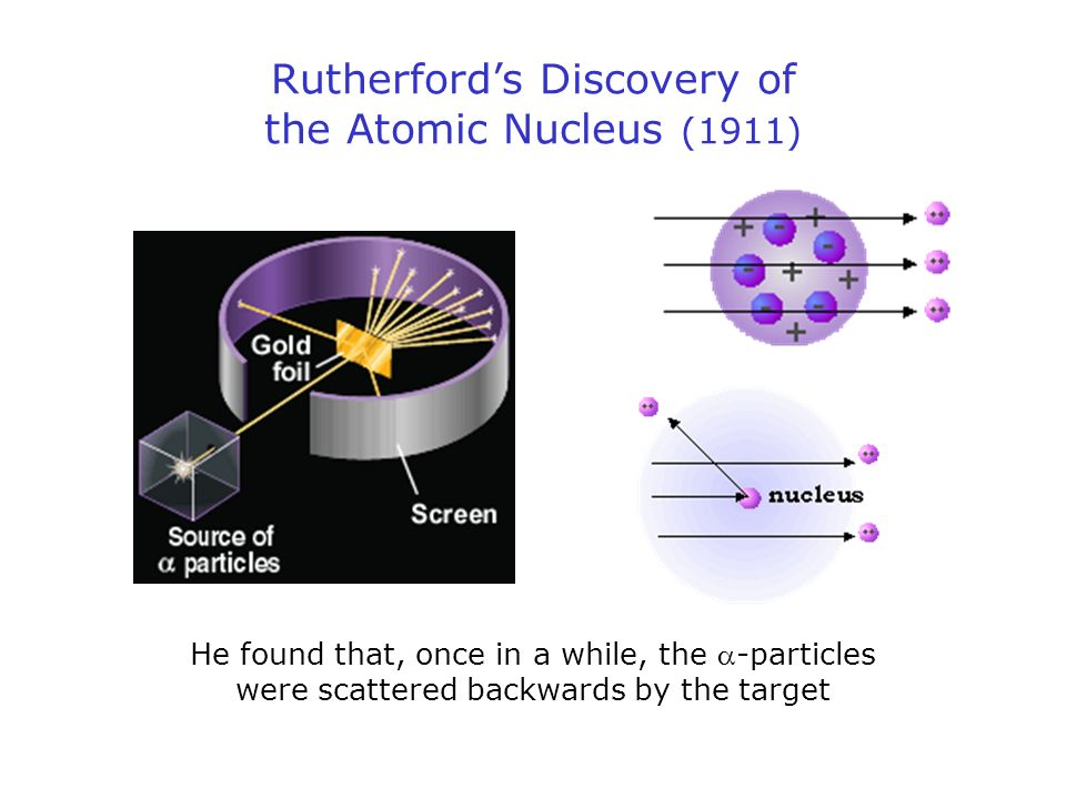 Rutherford's Discovery of the Atomic Nucleus (1911)