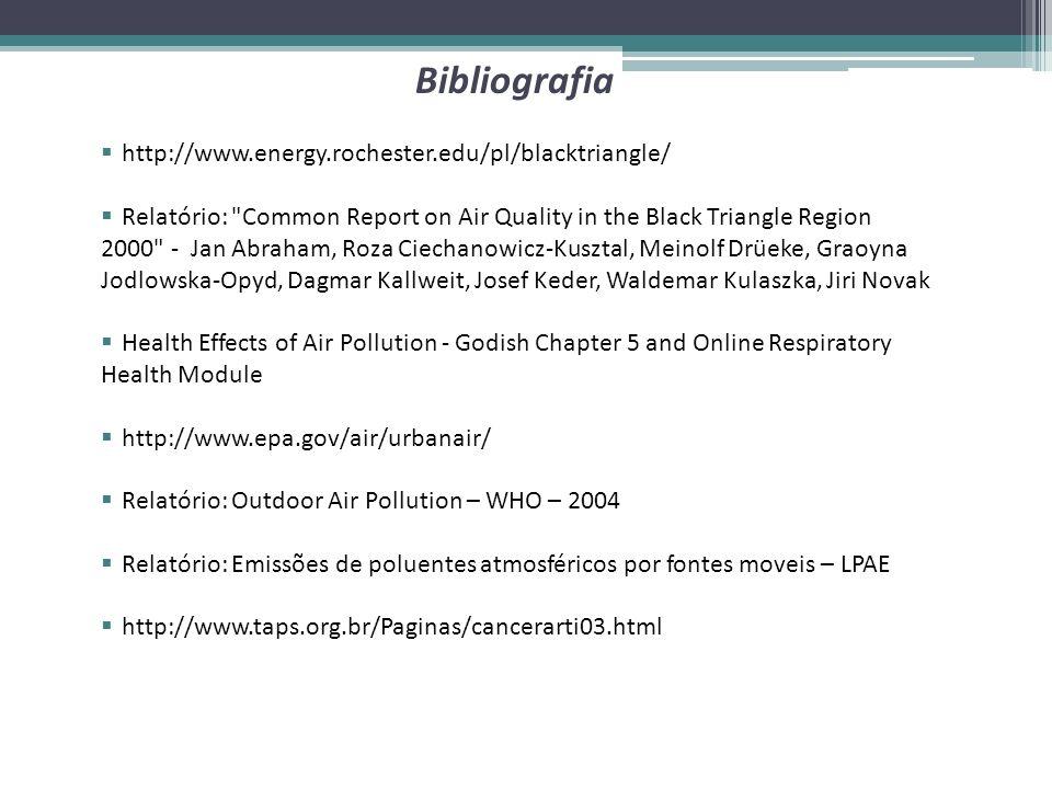 Bibliografia http://www.energy.rochester.edu/pl/blacktriangle/