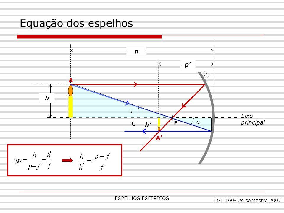 Equação dos espelhos p p' A h  Eixo principal F  C h' A'