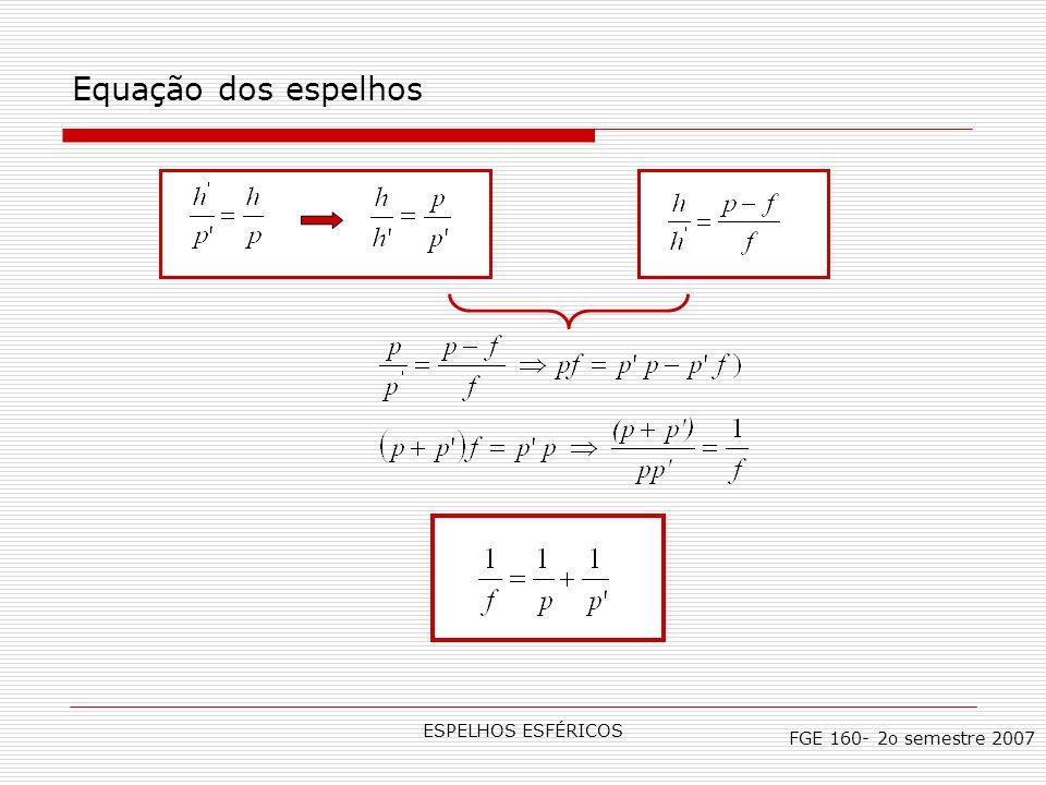 Equação dos espelhos ESPELHOS ESFÉRICOS FGE 160- 2o semestre 2007
