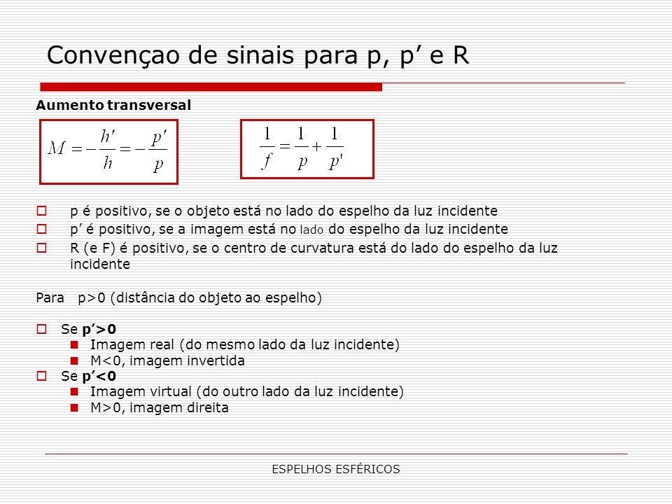 Convençao de sinais para p, p' e R