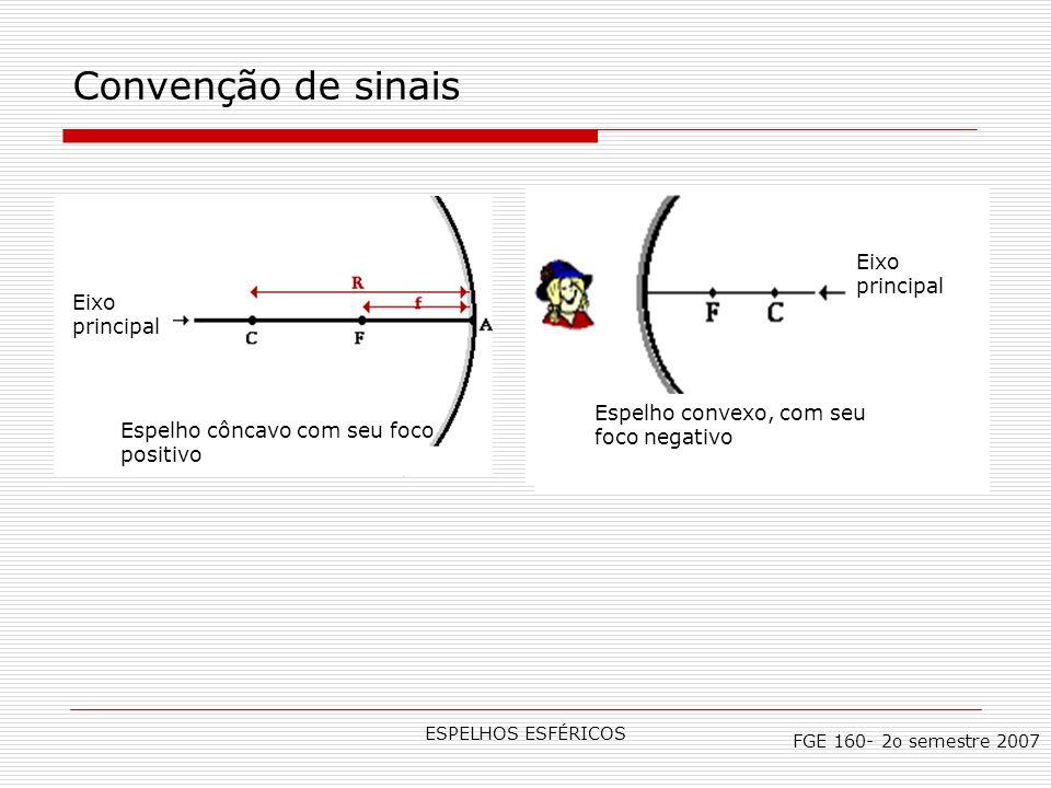 Convenção de sinais Eixo principal Eixo principal