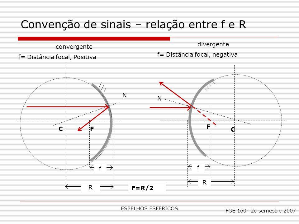 Convenção de sinais – relação entre f e R