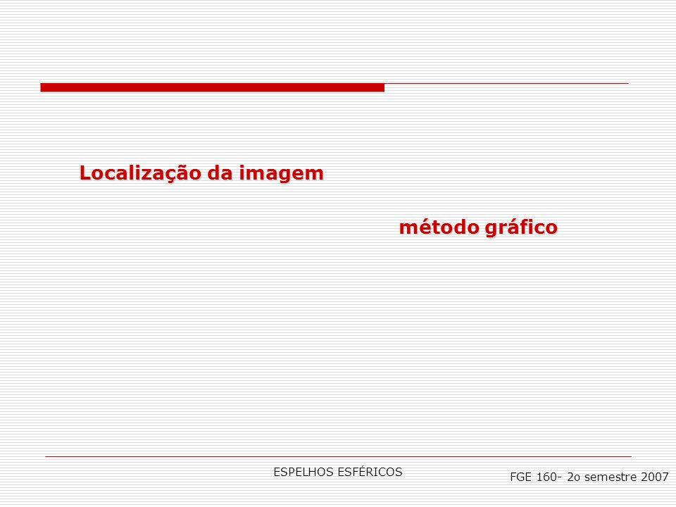 Localização da imagem método gráfico ESPELHOS ESFÉRICOS