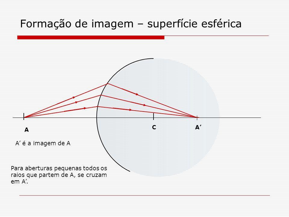 Formação de imagem – superfície esférica