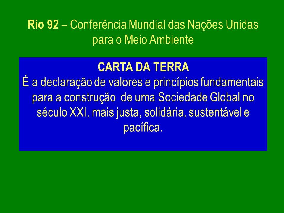 Rio 92 – Conferência Mundial das Nações Unidas para o Meio Ambiente