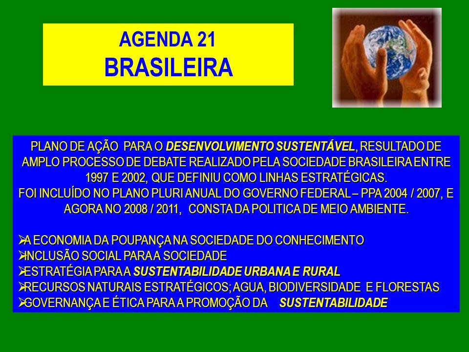 AGENDA 21 BRASILEIRA.