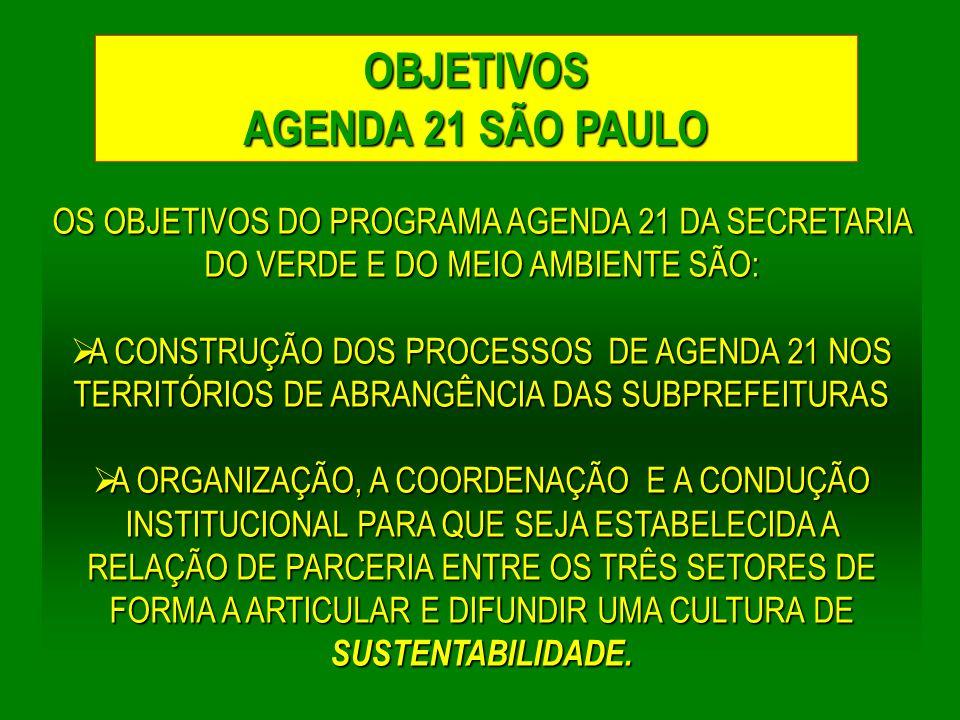 OBJETIVOS AGENDA 21 SÃO PAULO