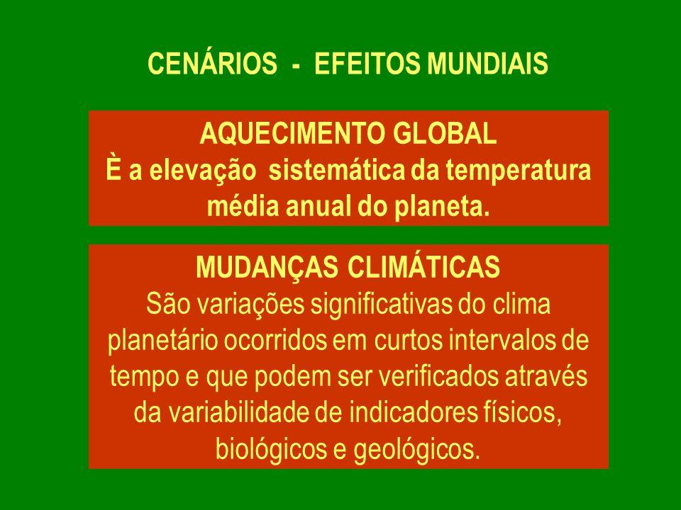 CENÁRIOS - EFEITOS MUNDIAIS