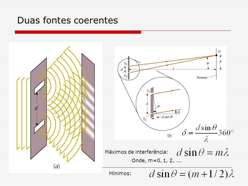 Duas fontes coerentes Máximos de interferência: Onde, m=0, 1, 2, ...