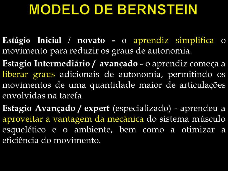 MODELO DE BERNSTEIN Estágio Inicial / novato - o aprendiz simplifica o movimento para reduzir os graus de autonomia.
