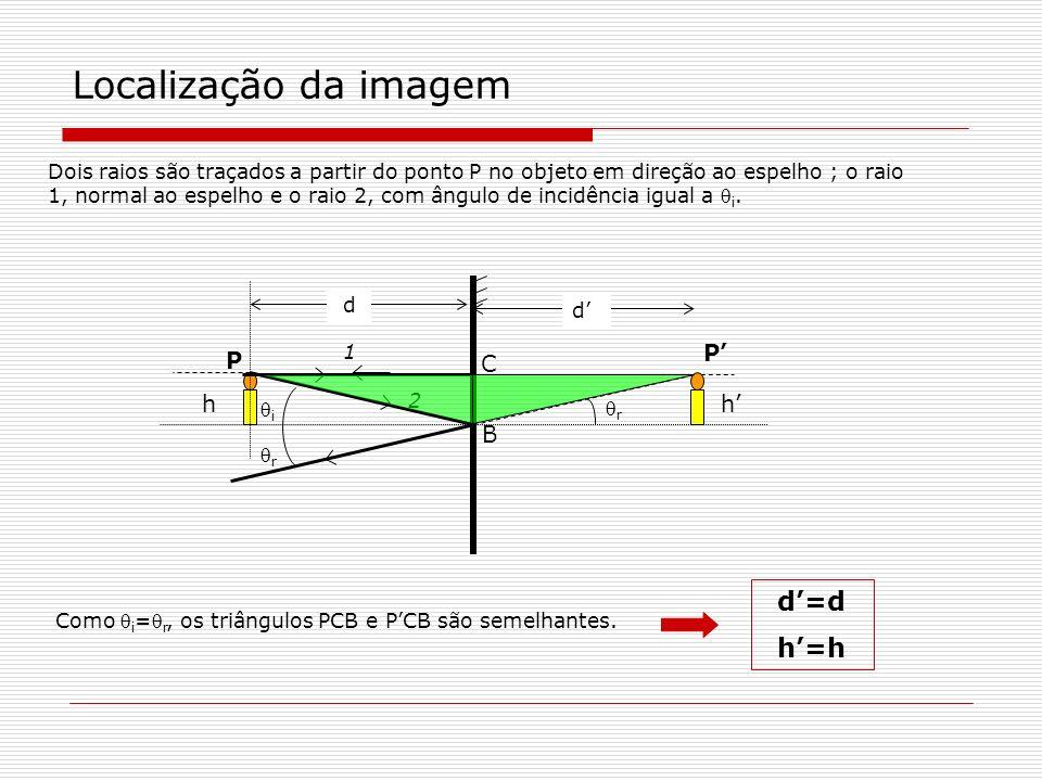 Localização da imagem d'=d h'=h P' P C h h' B