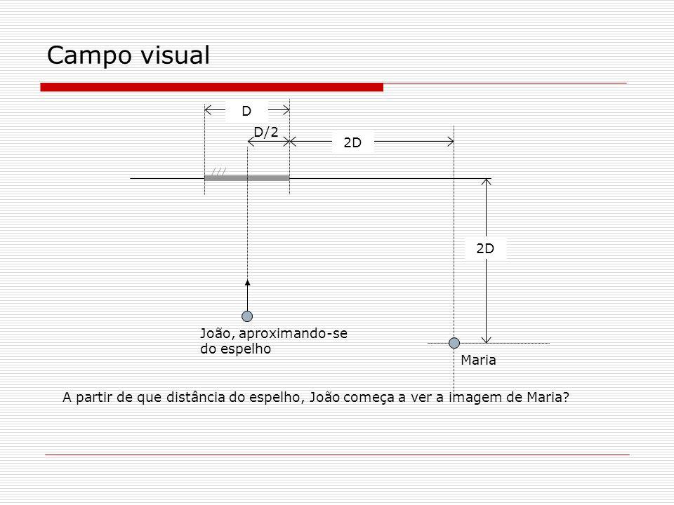 Campo visual D D/2 2D 2D João, aproximando-se do espelho Maria
