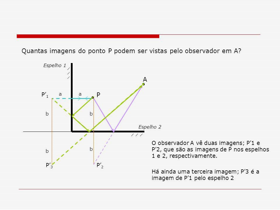 Quantas imagens do ponto P podem ser vistas pelo observador em A