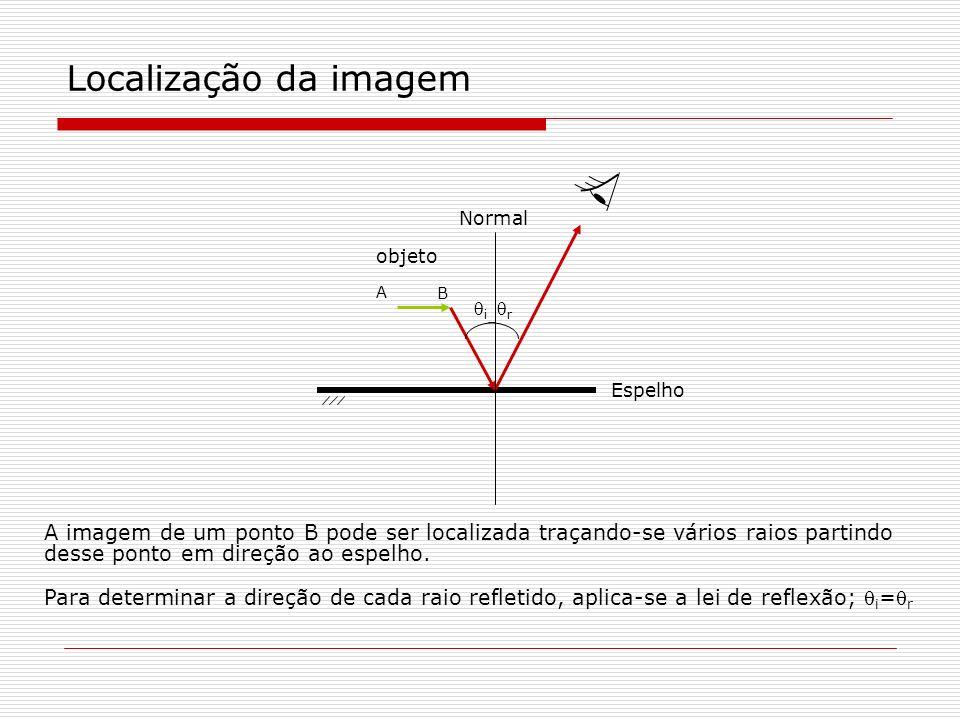 Localização da imagem Normal. objeto. A. B. i. r. Espelho.