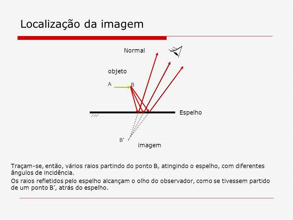 Localização da imagem Normal objeto Espelho imagem