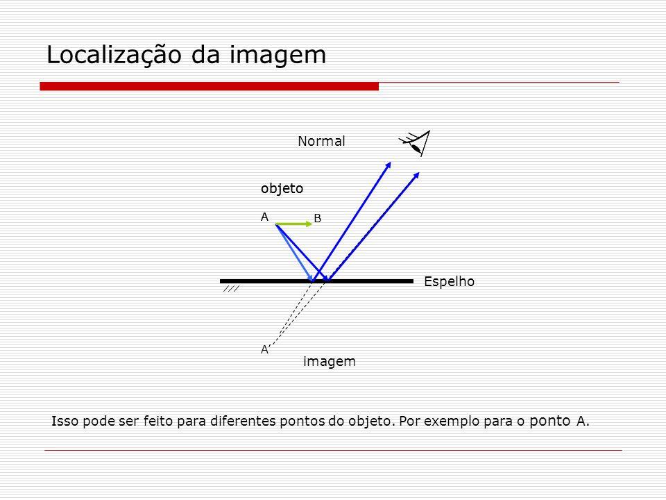 Localização da imagem Normal objeto objeto Espelho imagem