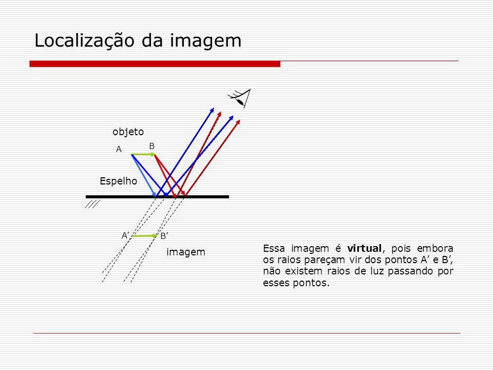 Localização da imagem objeto Espelho