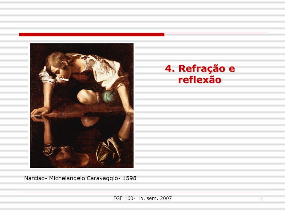4. Refração e reflexão Narciso- Michelangelo Caravaggio- 1598