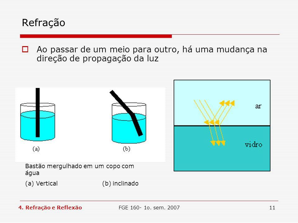 Refração Ao passar de um meio para outro, há uma mudança na direção de propagação da luz. Bastão mergulhado em um copo com água.
