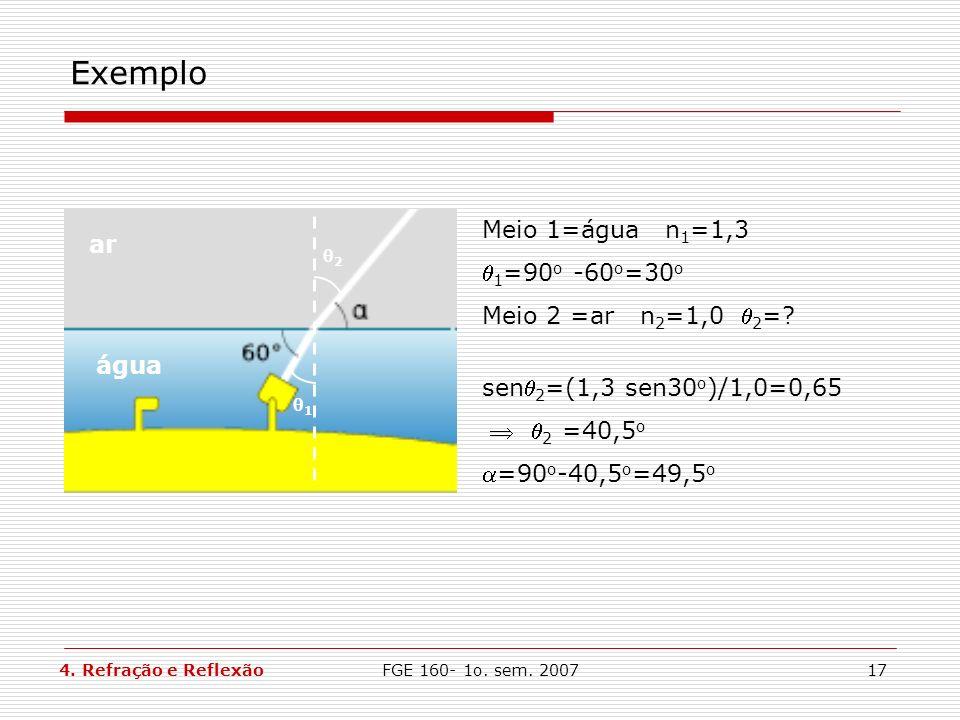 Exemplo Meio 1=água n1=1,3 ar 1=90o -60o=30o Meio 2 =ar n2=1,0 2=
