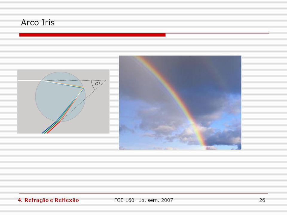 Arco Iris 4. Refração e Reflexão FGE 160- 1o. sem. 2007