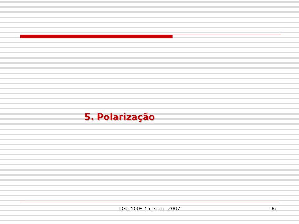 5. Polarização FGE 160- 1o. sem. 2007