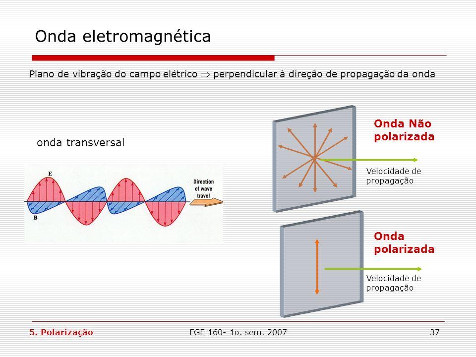 Onda eletromagnética Onda Não polarizada onda transversal