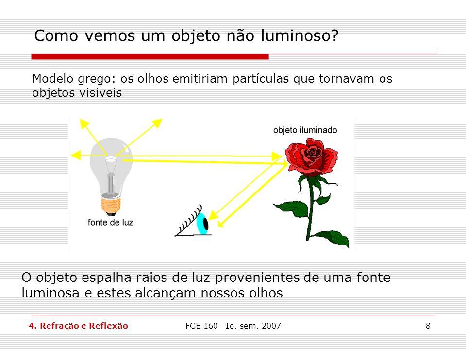 Como vemos um objeto não luminoso