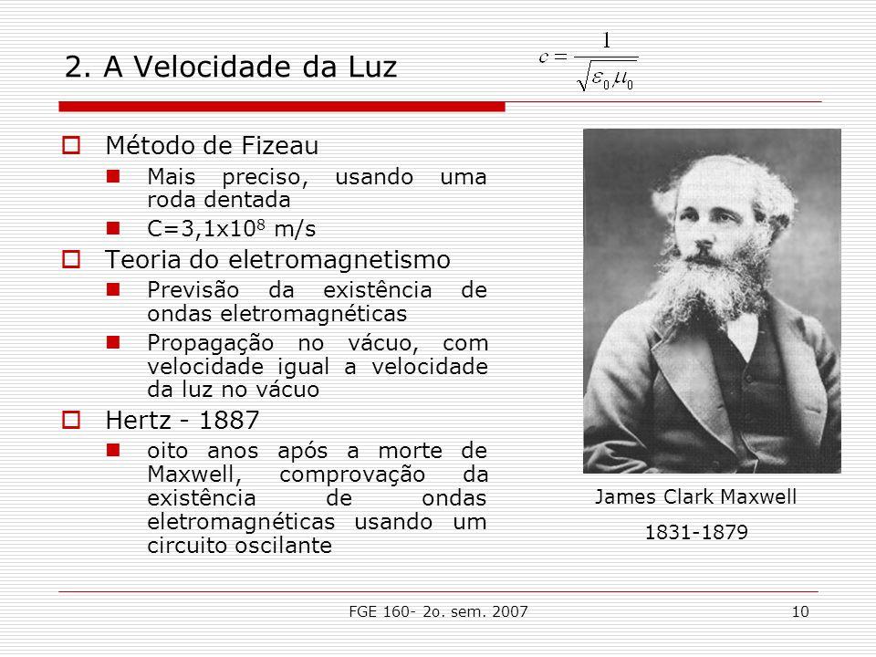 2. A Velocidade da Luz Método de Fizeau Teoria do eletromagnetismo